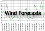 Wind Forecasts